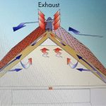 A Pro's Take on Poor Attic Ventilation & How to Fix It